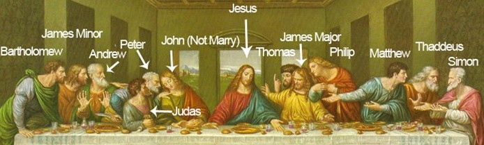 Last Supper, Leonardo da Vinci: Meaning, Interpretation